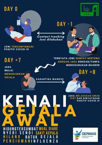 Kenali Gejala Awal Covid-19